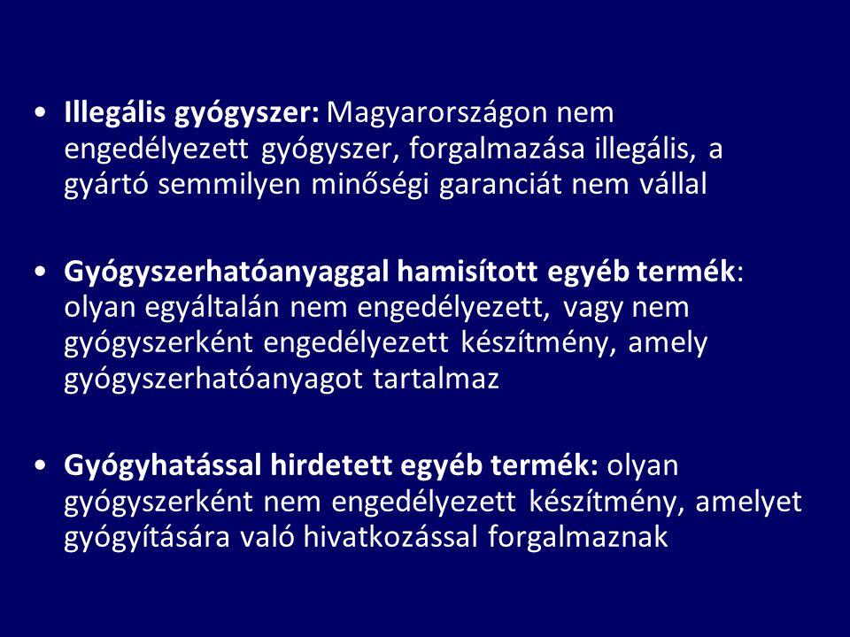 Illegális gyógyszer: Magyarországon nem engedélyezett gyógyszer, forgalmazása illegális, a gyártó semmilyen minőségi garanciát nem vállal