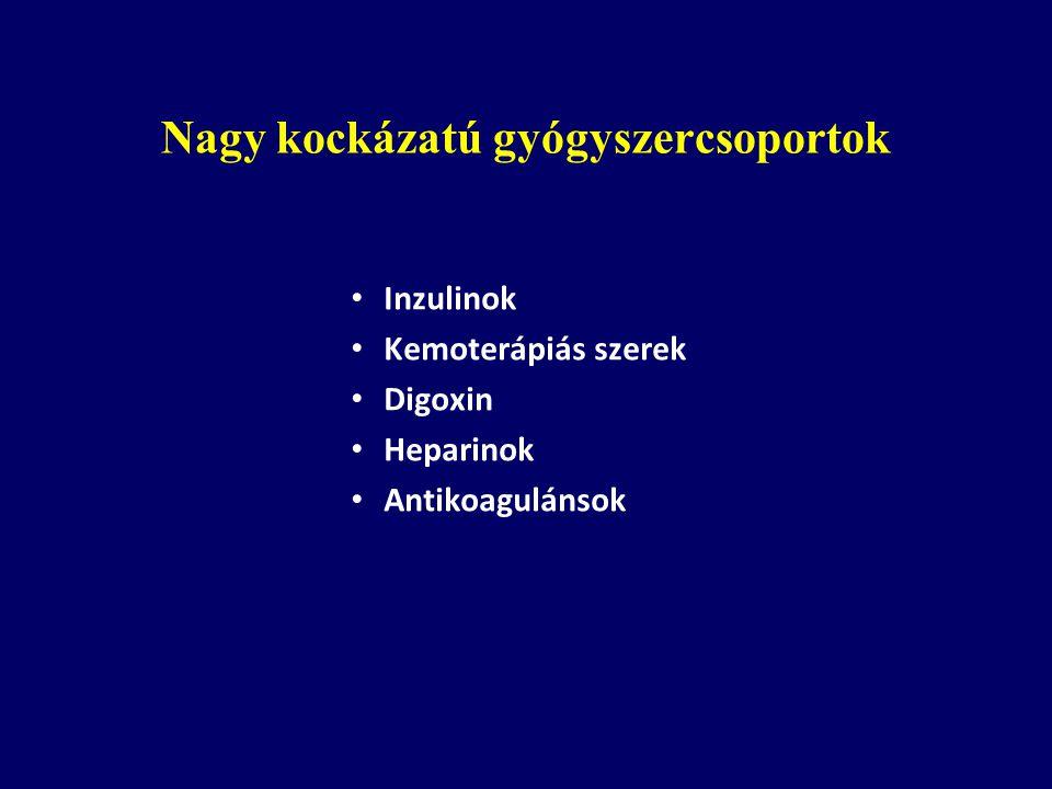Nagy kockázatú gyógyszercsoportok