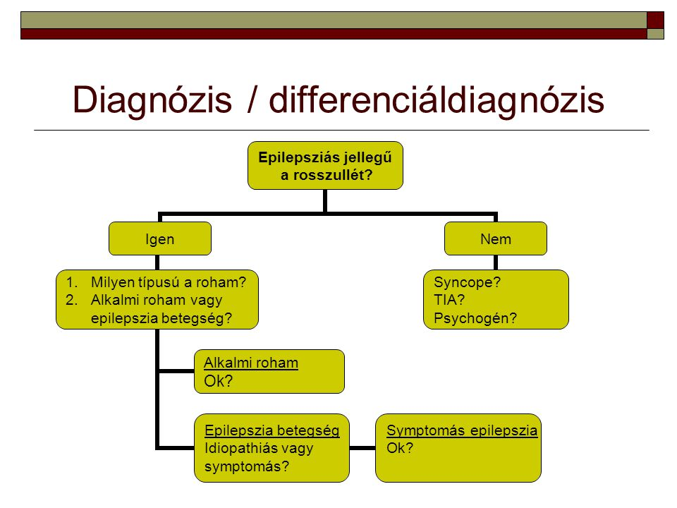 Diagnózis / differenciáldiagnózis