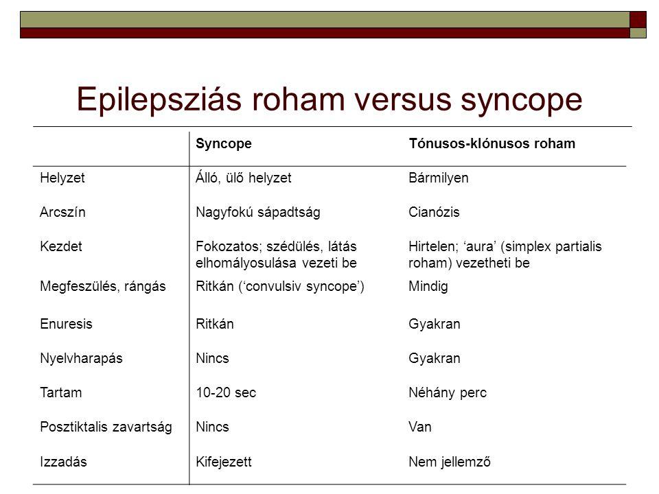 Epilepsziás roham versus syncope
