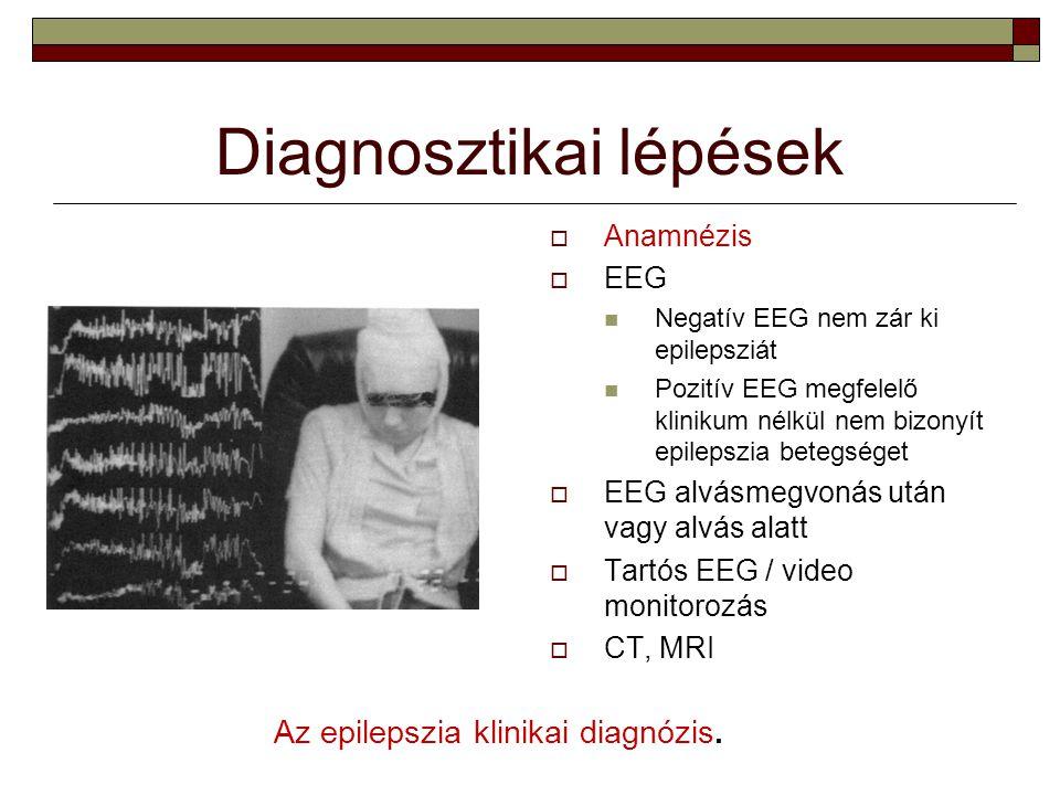 Diagnosztikai lépések