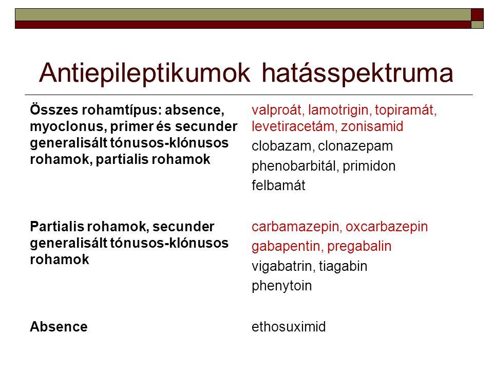 Antiepileptikumok hatásspektruma