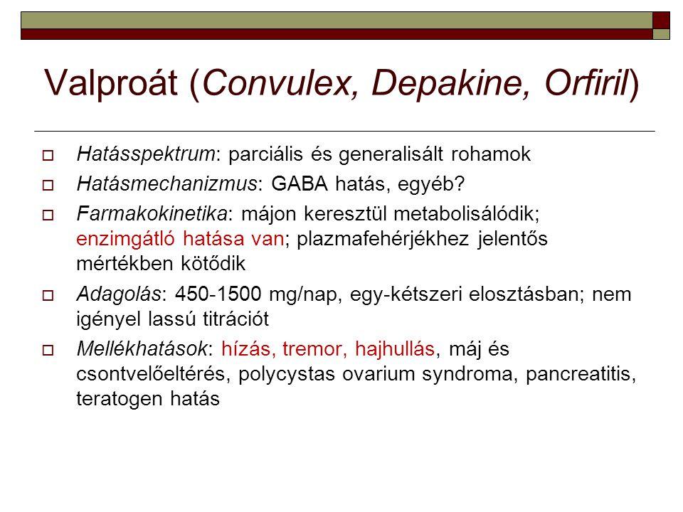 Valproát (Convulex, Depakine, Orfiril)