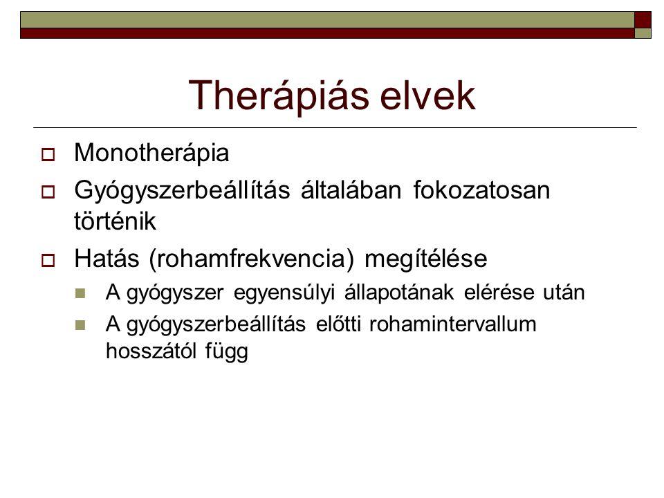 Therápiás elvek Monotherápia
