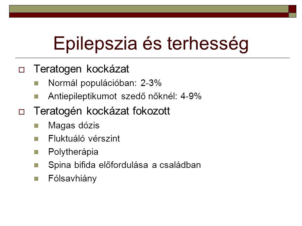 Epilepszia és terhesség