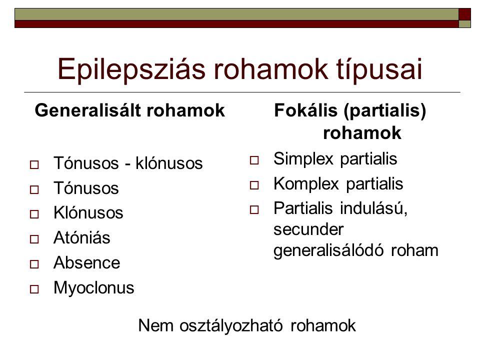 Epilepsziás rohamok típusai