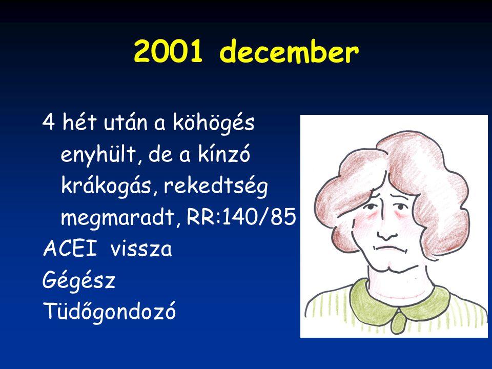 2001 december 4 hét után a köhögés enyhült, de a kínzó