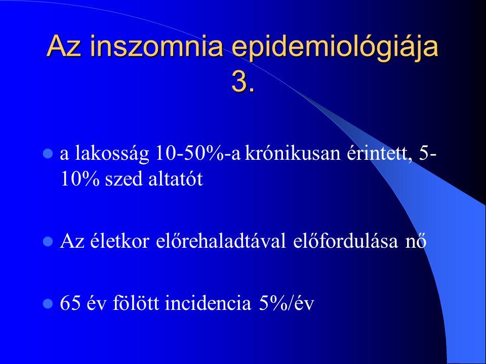 Az inszomnia epidemiológiája 3.