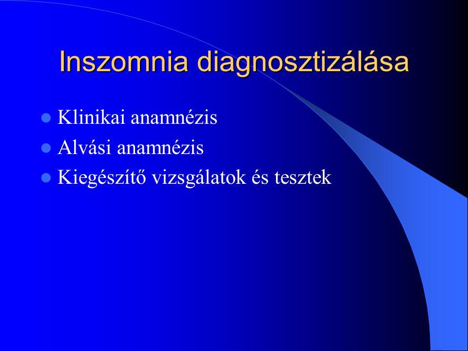 Inszomnia diagnosztizálása
