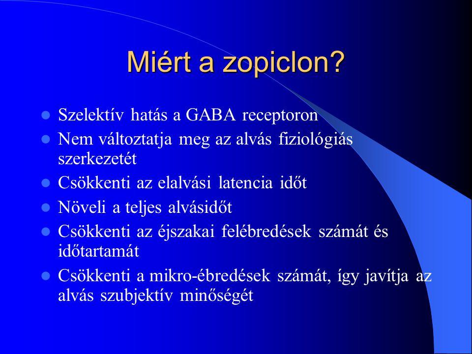 Miért a zopiclon Szelektív hatás a GABA receptoron