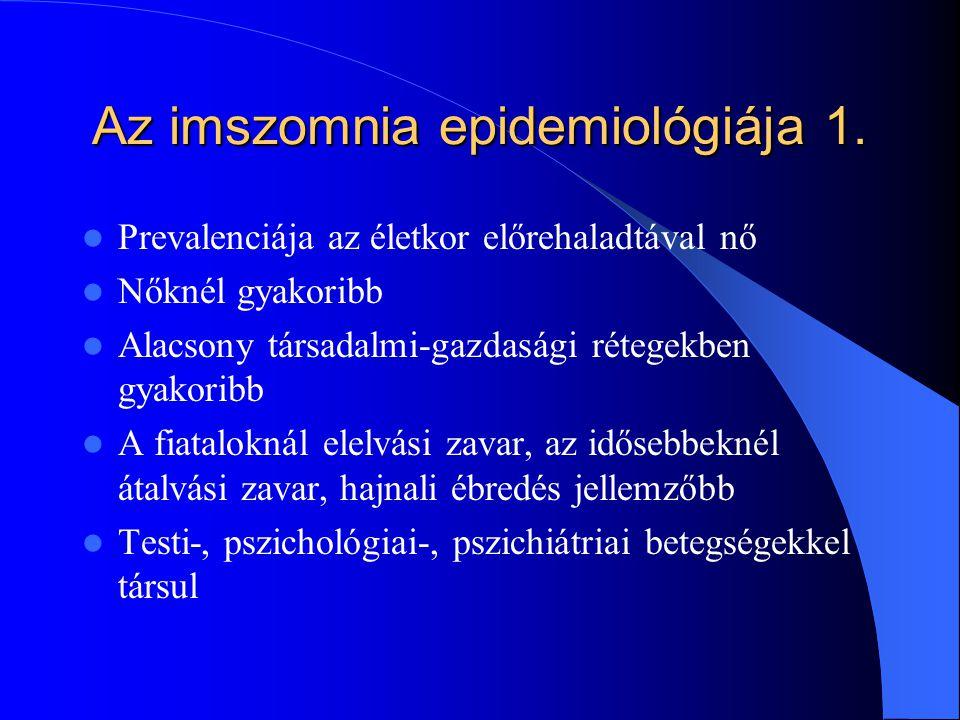 Az imszomnia epidemiológiája 1.