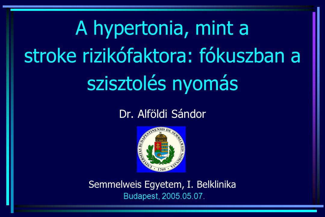 Dr. Alföldi Sándor Semmelweis Egyetem, I. Belklinika