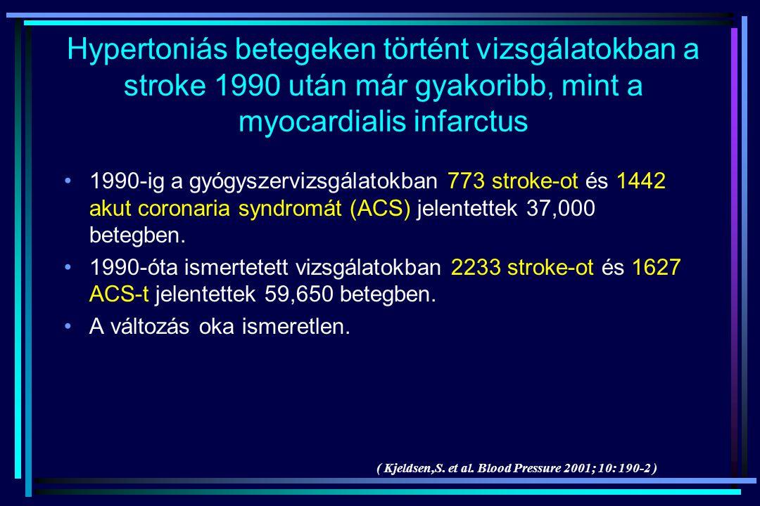 ( Kjeldsen,S. et al. Blood Pressure 2001; 10: 190-2 )