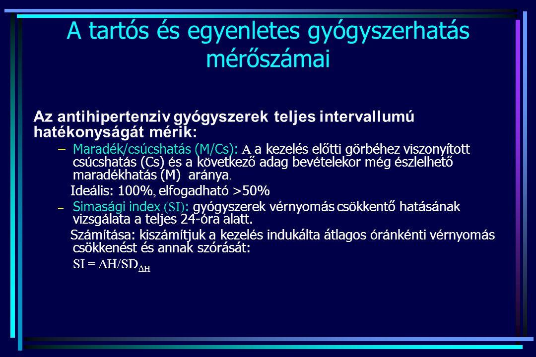 A tartós és egyenletes gyógyszerhatás mérőszámai