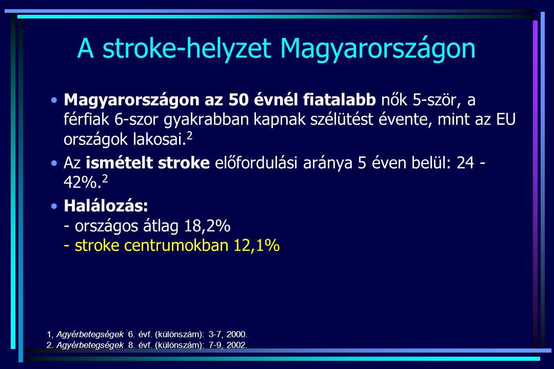 A stroke-helyzet Magyarországon
