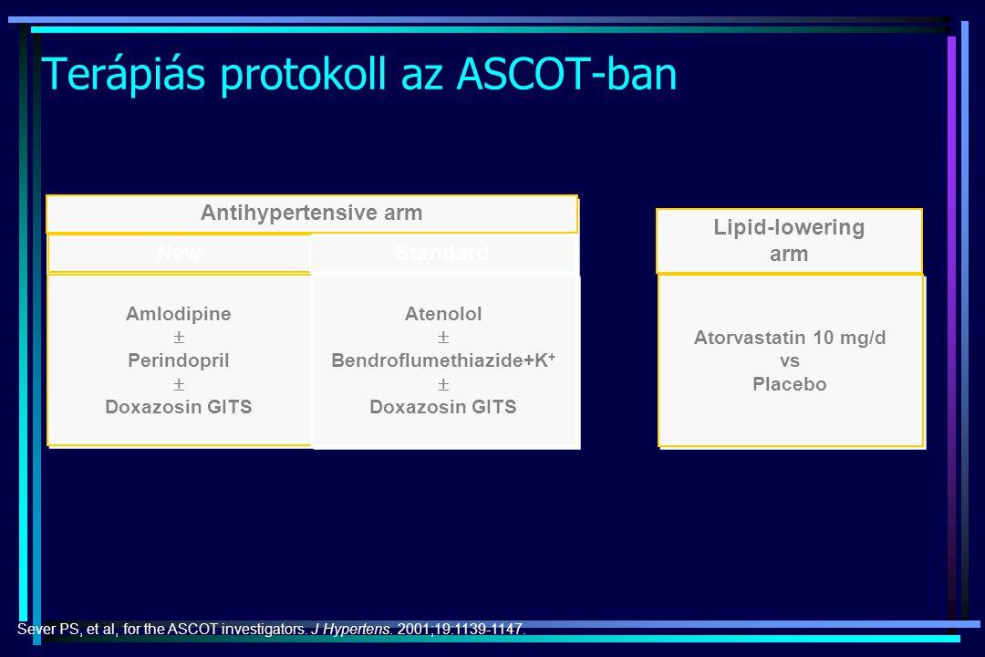 Terápiás protokoll az ASCOT-ban