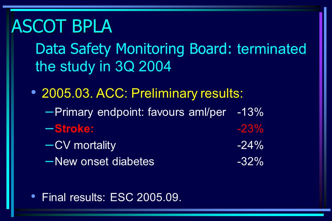 Data Safety Monitoring Board: terminated the study in 3Q 2004