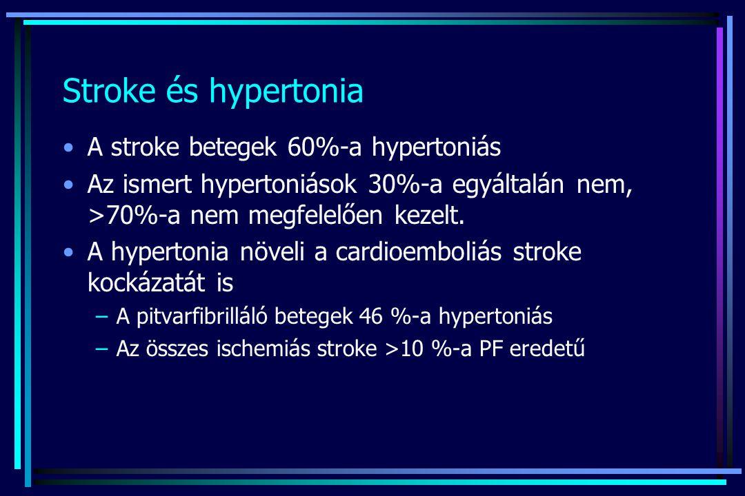 Stroke és hypertonia A stroke betegek 60%-a hypertoniás
