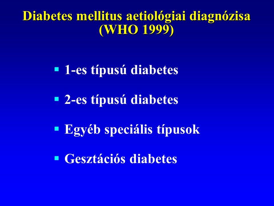 Diabetes mellitus aetiológiai diagnózisa