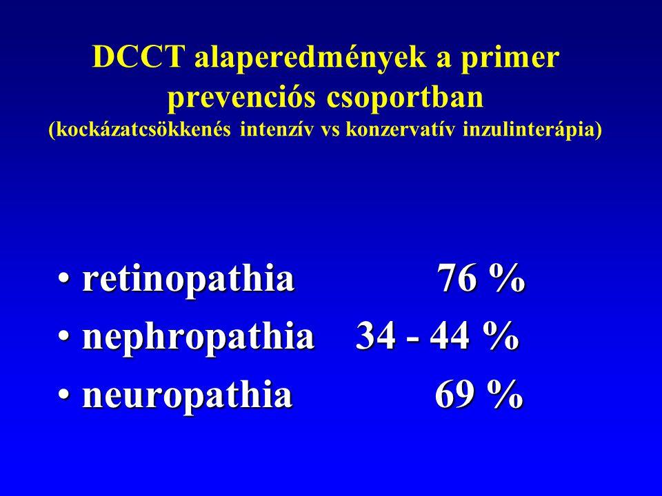 retinopathia 76 % nephropathia 34 - 44 % neuropathia 69 %