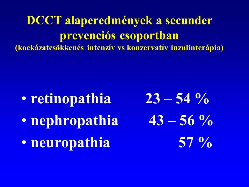 retinopathia 23 – 54 % nephropathia 43 – 56 % neuropathia 57 %