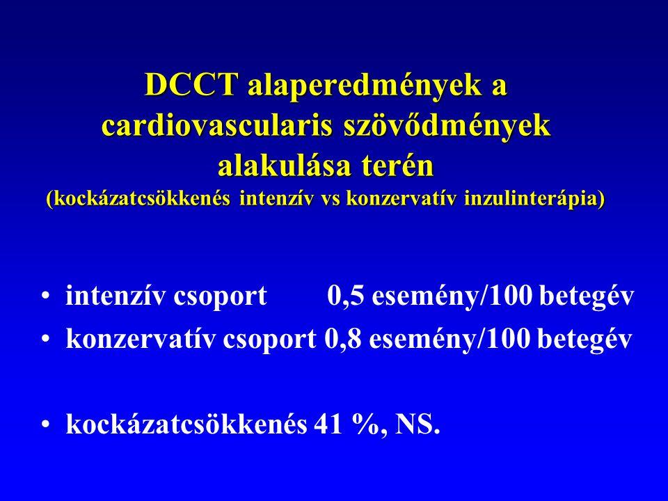 DCCT alaperedmények a cardiovascularis szövődmények alakulása terén (kockázatcsökkenés intenzív vs konzervatív inzulinterápia)