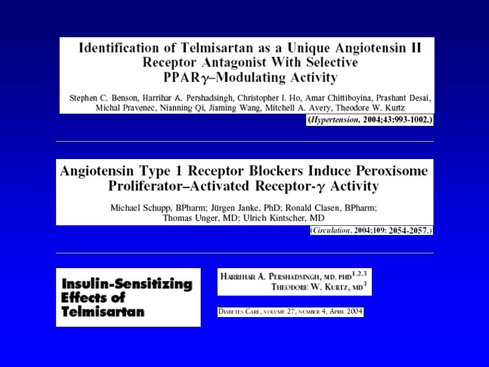 A közelmúltban három cikk jelent meg a telmisartan inzulinsensitizer hatásáról, melynek hátterében PPARg-agonista hatást írtak le. Ez felvetette a telmisartan alkalmazásának előnyösségét az inzulinrezisztens hipertóniás betegekben. Ugyanakkor az Avandia mellett problémás lehet ennek a kommunikációja, továbbá problémás lehet, hogy a Boehringer – Avandiával nem rendelkezvén - elindulhat ezzel a kommunikációval.