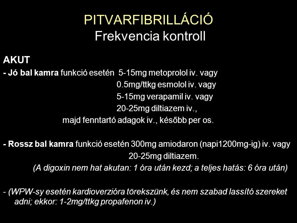 PITVARFIBRILLÁCIÓ Frekvencia kontroll