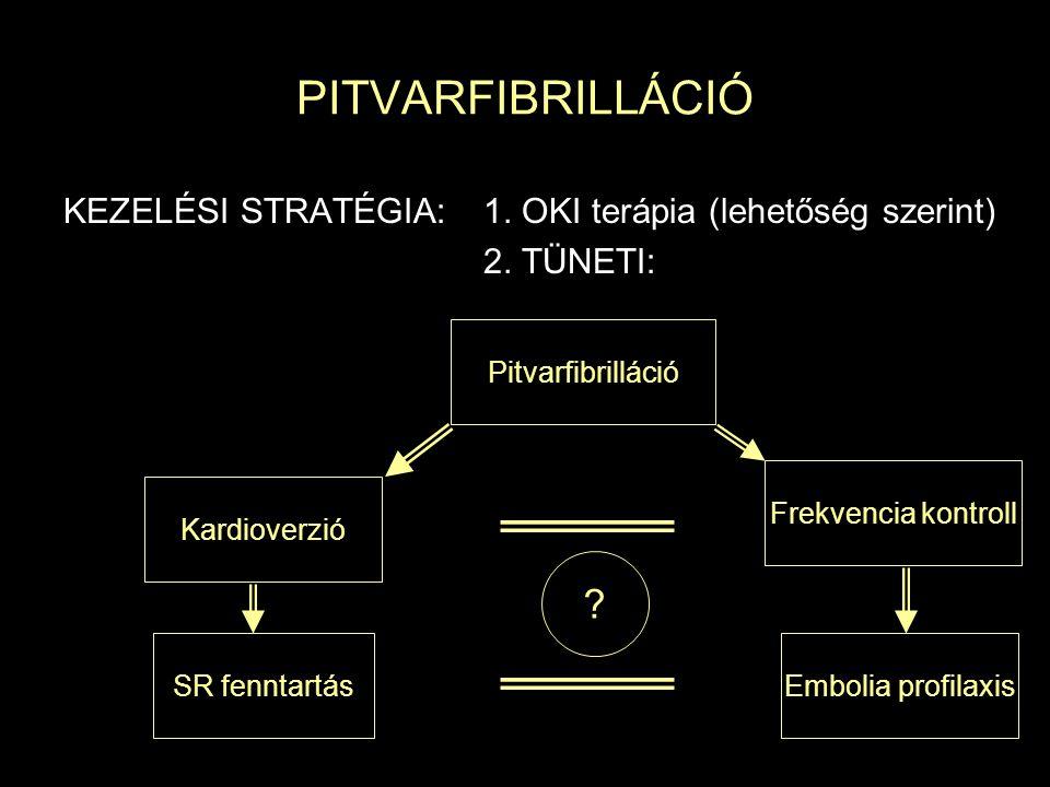 PITVARFIBRILLÁCIÓ KEZELÉSI STRATÉGIA: 1. OKI terápia (lehetőség szerint) 2. TÜNETI: Pitvarfibrilláció.