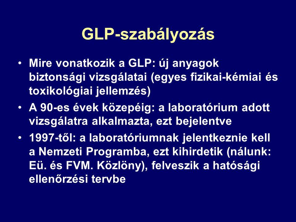 GLP-szabályozás Mire vonatkozik a GLP: új anyagok biztonsági vizsgálatai (egyes fizikai-kémiai és toxikológiai jellemzés)