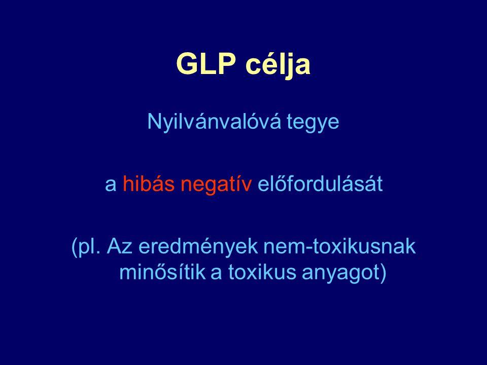 GLP célja Nyilvánvalóvá tegye a hibás negatív előfordulását