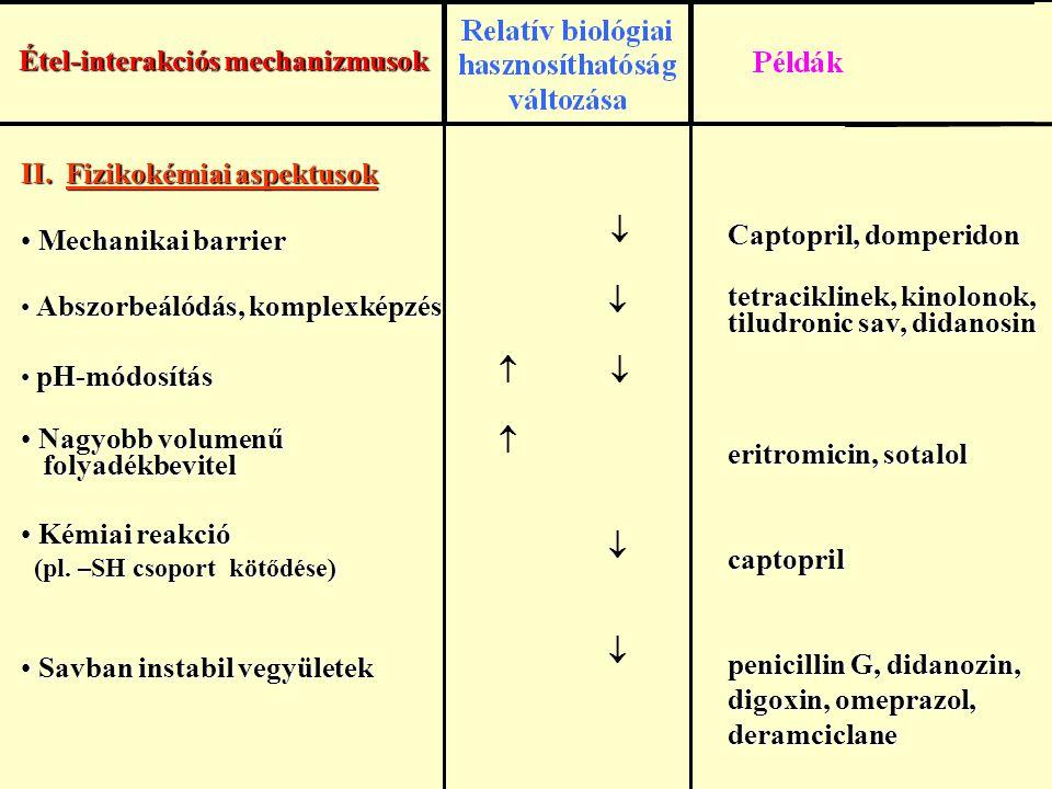 II. Fizikokémiai aspektusok Mechanikai barrier
