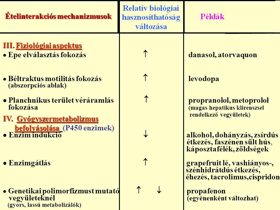 III. Fiziológiai aspektus