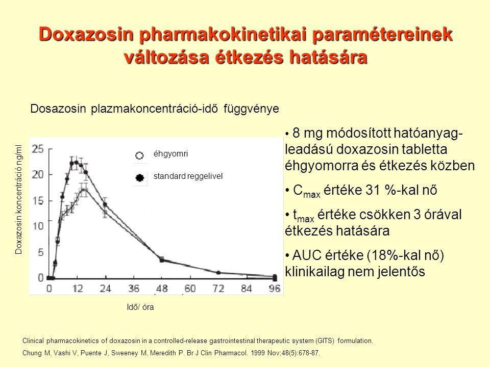 Doxazosin pharmakokinetikai paramétereinek változása étkezés hatására