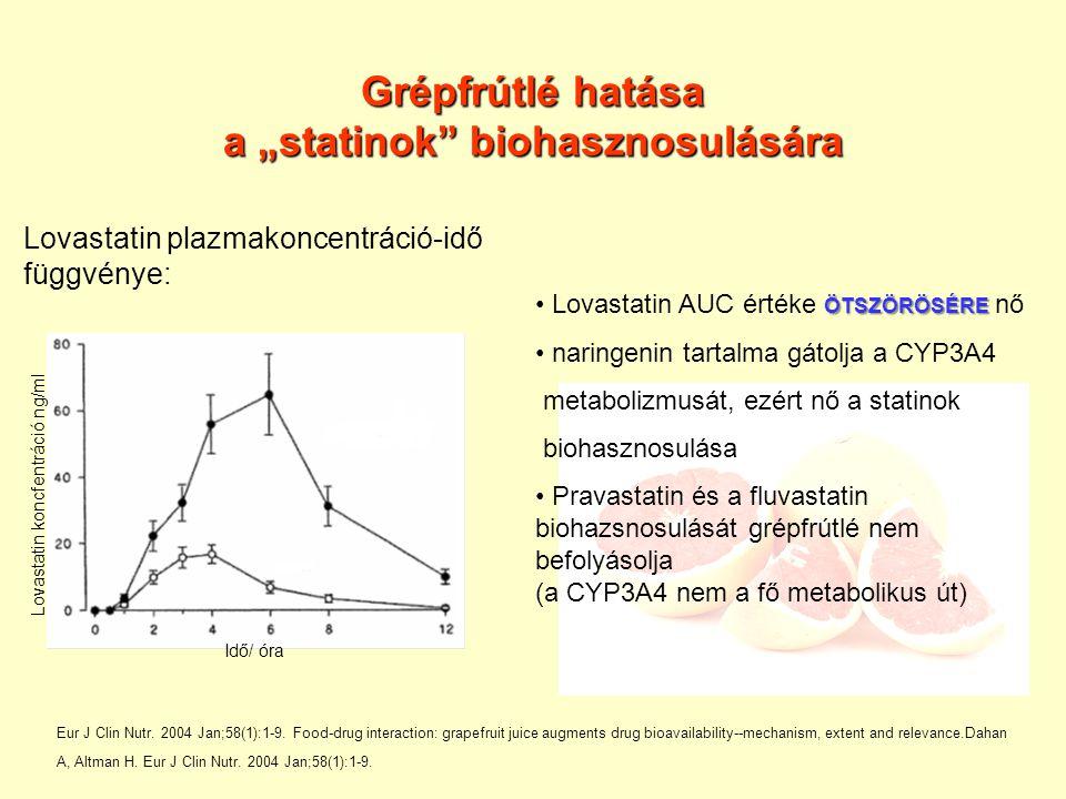 "Grépfrútlé hatása a ""statinok biohasznosulására"
