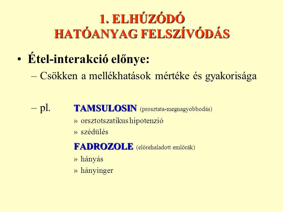 1. ELHÚZÓDÓ HATÓANYAG FELSZÍVÓDÁS