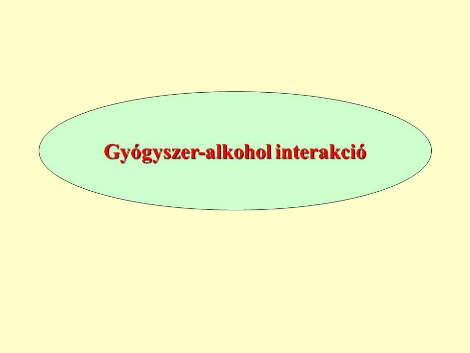 Gyógyszer-alkohol interakció