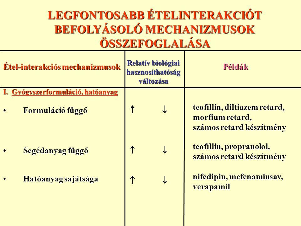 LEGFONTOSABB ÉTELINTERAKCIÓT BEFOLYÁSOLÓ MECHANIZMUSOK ÖSSZEFOGLALÁSA