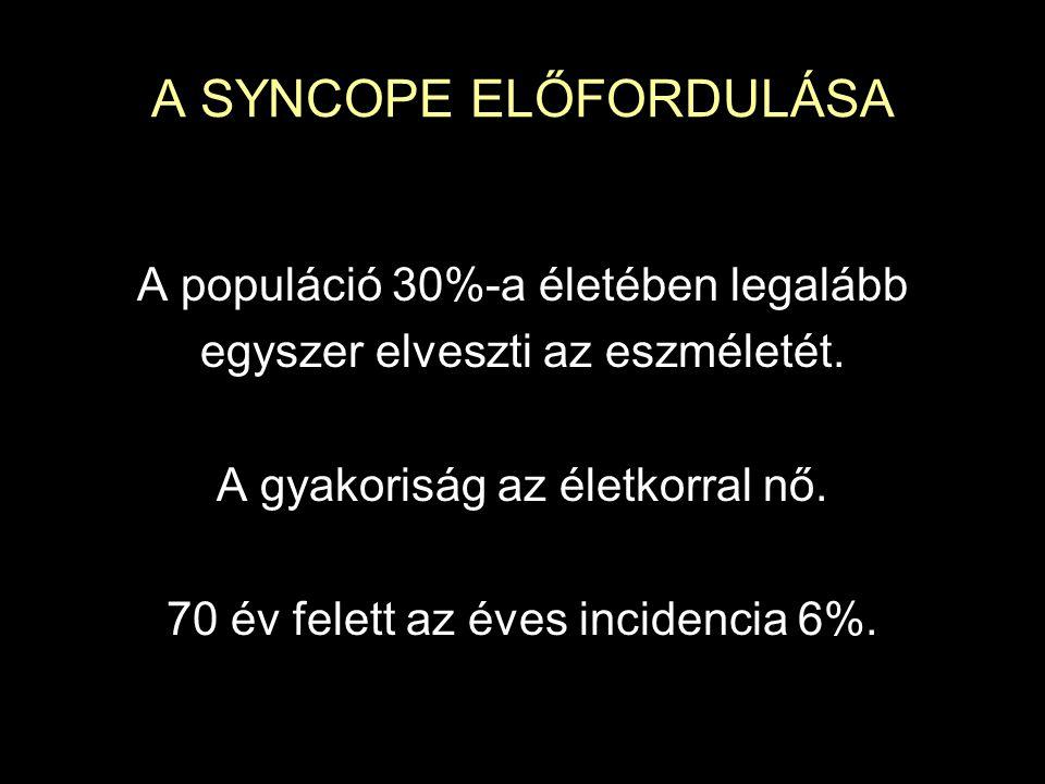A SYNCOPE ELŐFORDULÁSA