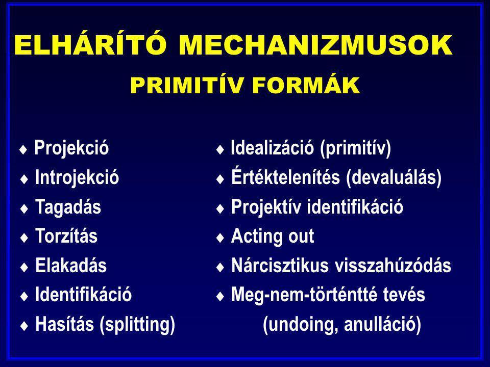 ELHÁRÍTÓ MECHANIZMUSOK. PRIMITÍV FORMÁK  Projekció