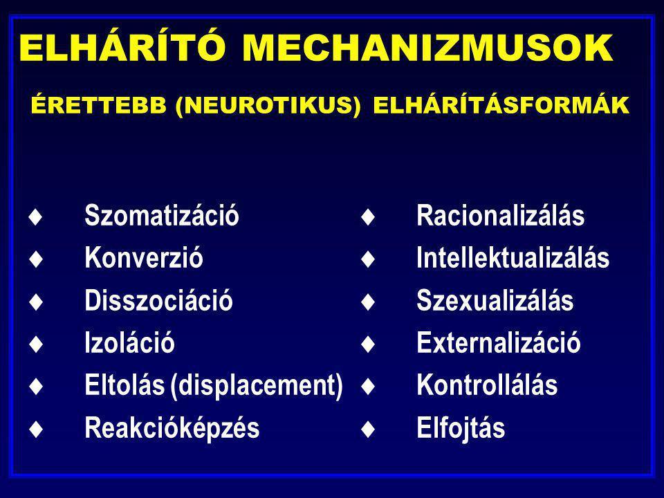 ELHÁRÍTÓ MECHANIZMUSOK ÉRETTEBB (NEUROTIKUS) ELHÁRÍTÁSFORMÁK 