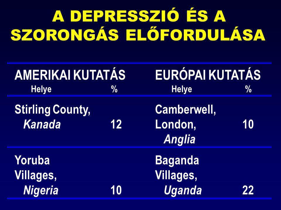 A DEPRESSZIÓ ÉS A SZORONGÁS ELŐFORDULÁSA