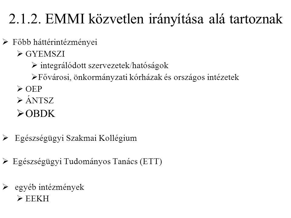 2.1.2. EMMI közvetlen irányítása alá tartoznak