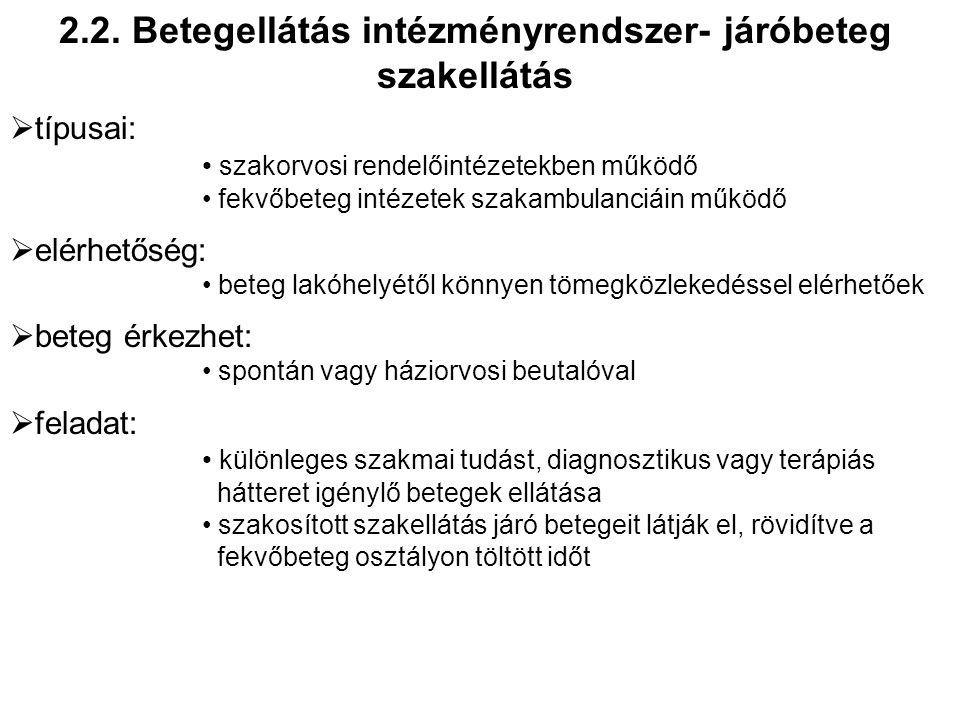 2.2. Betegellátás intézményrendszer- járóbeteg szakellátás