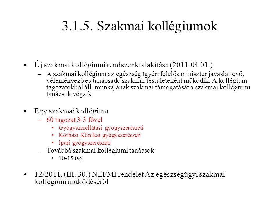 3.1.5. Szakmai kollégiumok Új szakmai kollégiumi rendszer kialakítása (2011.04.01.)