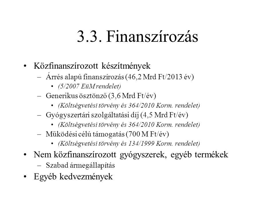 3.3. Finanszírozás Közfinanszírozott készítmények