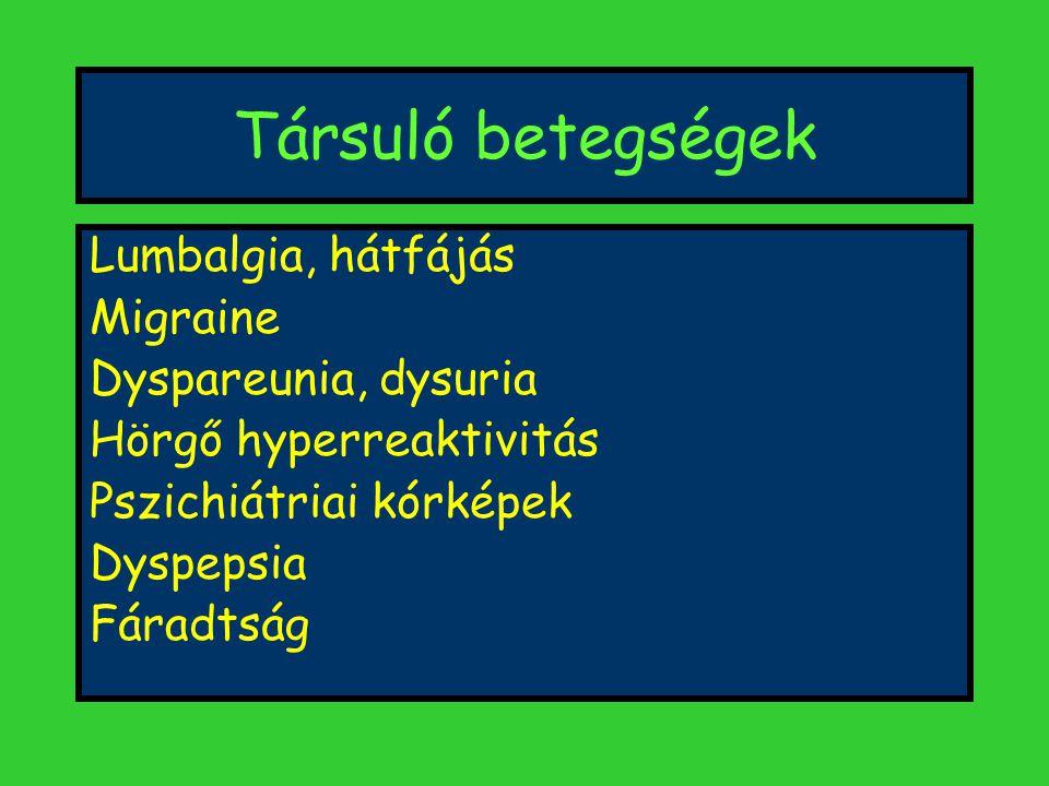 Társuló betegségek Lumbalgia, hátfájás Migraine Dyspareunia, dysuria