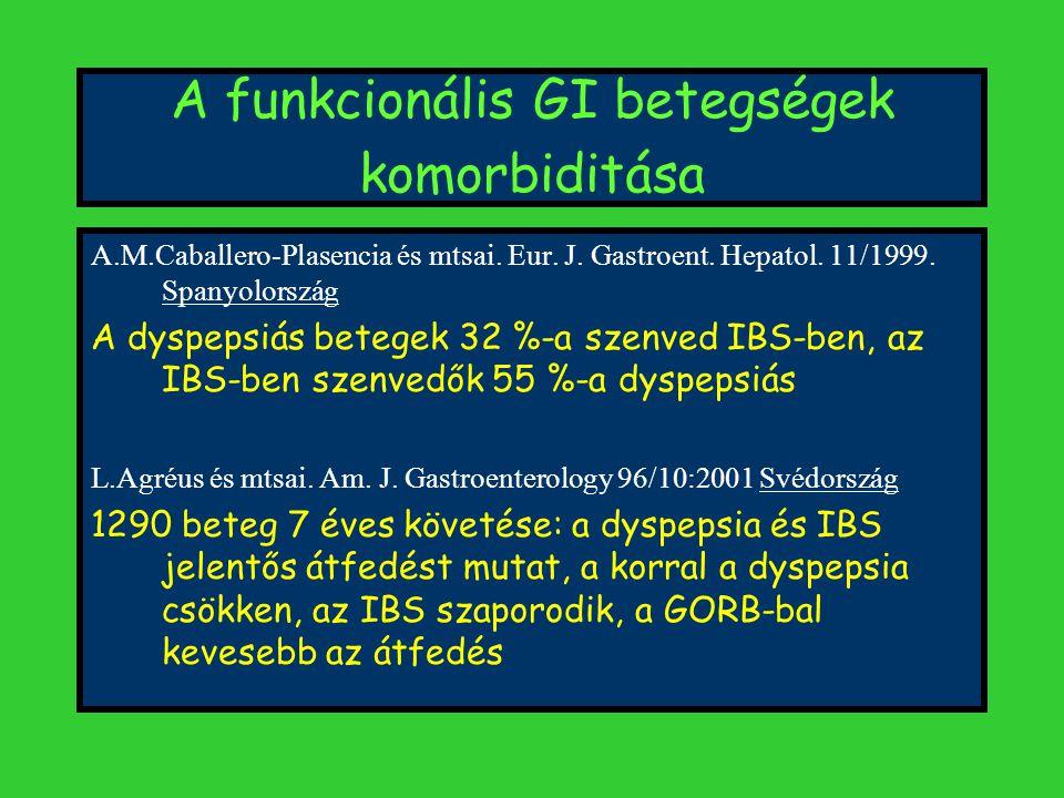 A funkcionális GI betegségek komorbiditása
