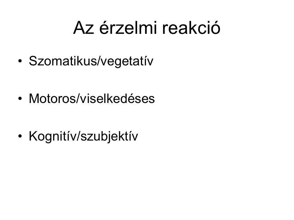 Az érzelmi reakció Szomatikus/vegetatív Motoros/viselkedéses