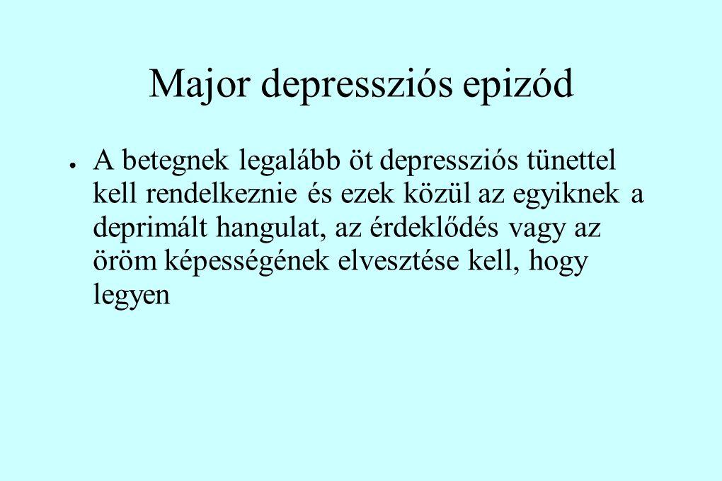 Major depressziós epizód